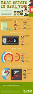 infographic_realEstateEmailMarketing